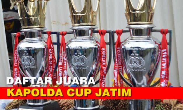 Daftar Juara Kapolda Cup Jawa Timur – 2019