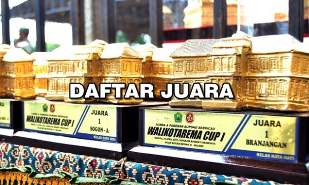 Daftar Juara Walikota Arema Cup 1 (21/4/2019)