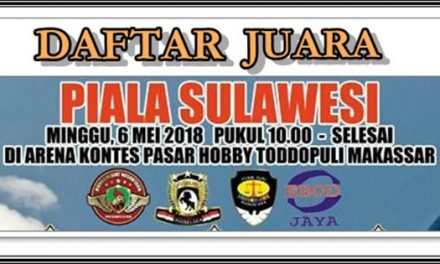 Daftar Juara Piala Sulawesi (6 Mei 2018)