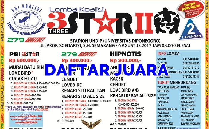 Daftar Juara Lomba Koalisi 3 Star II – Lap. A dan B (6/8/2017)