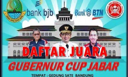 Daftar Juara Gubernur Jabar Cup 2019 (17/3/2019)