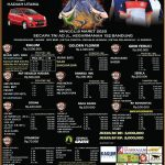 Satu Bulan Dua Mobil Dilepas BnR Jabar