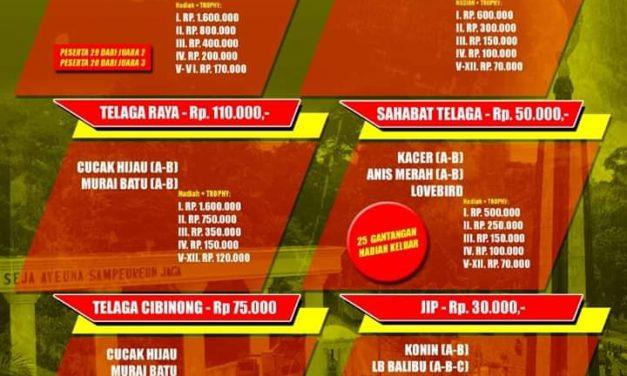 JIP Mengadakan Road To Piala Kota Hujan 3 Bogor