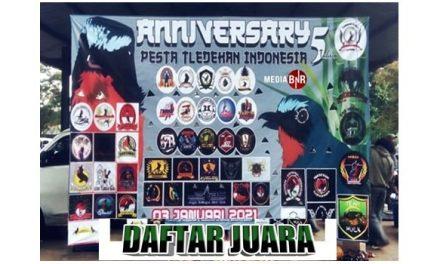 DAFTAR JUARA 5th ANNIVERSARY TSMB – BnR PUSDIKTOP ARMY BANDUNG BARAT 03-01-2020