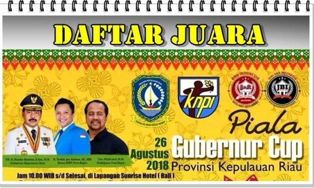 Daftar Juara Piala Gubernur CUP Provinsi Kep. Riau (26/8/2018)