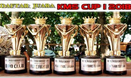 Daftar Juara KMS (Kicau Mania Sidrap) CUP I (8/4/2018)