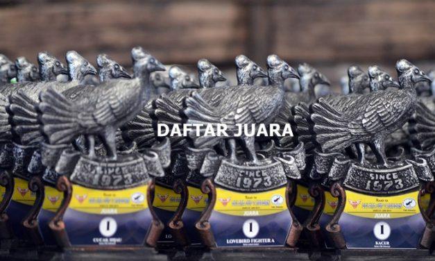 Daftar Juara Road To Delata Cup 2 – Sidoarjo (1/6/2019)