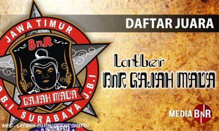Daftar Juara Latber BnR Gajah Mada (2/8/2018)