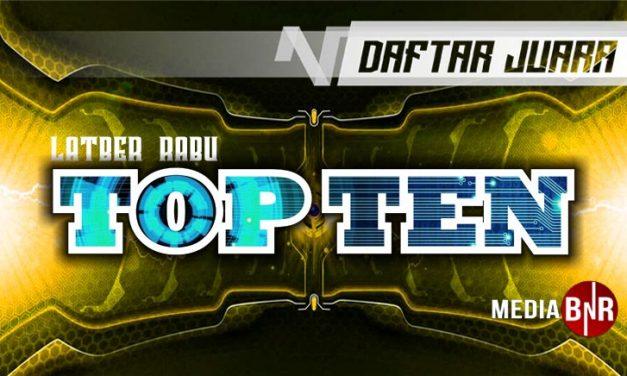 DAFTAR JUARA LATBER TOP TEN feat DEWA 99 (06-Okt-2021)