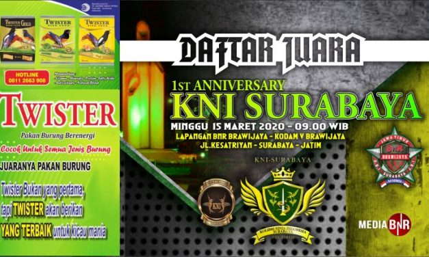 DAFTAR JUARA 1st ANNIVERSARY KNI SURABAYA (15/03/2020)