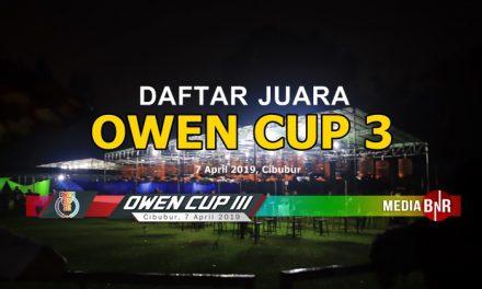 Daftar Juara Owen Cup 3 – 2019