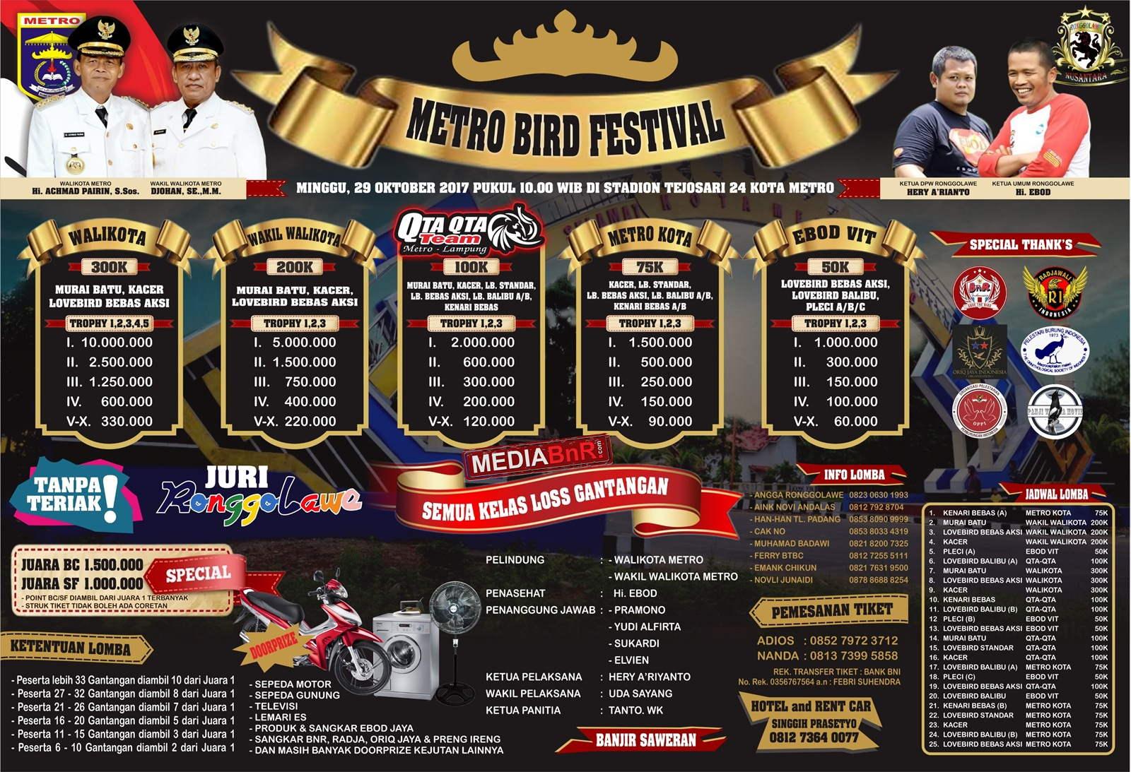 Metro Bird Festival Ronggolawe