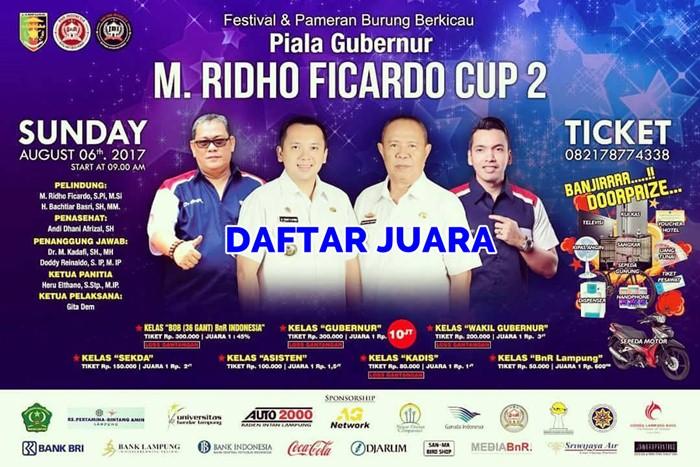 Daftar Juara Piala Gubernur Lampung, M. Ridho Ficardo Cup II – 2017