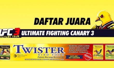DAFTAR JUARA UFC 3 – 2020