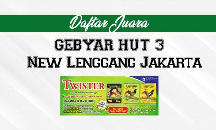Daftar Juara Lomba HUT ke-3 New Lenggang Jakarta 2020