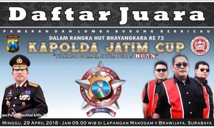 Daftar Juara Kapolda Jatim Cup 2018