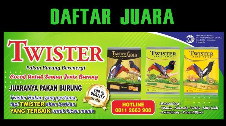 Daftar Juara Halal Bihalal New Lenggang Jakarta (14/6/2020)