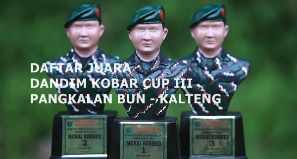 Daftar Juara Dandim Kobar Cup III