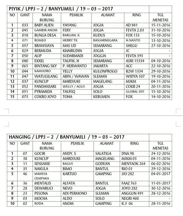 daftar juara perkutut 19 maret 2017 (2)