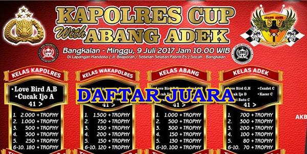 Daftar Juara Kapolres Cup With Abang Adek – Bangkalan (9/7/2017)