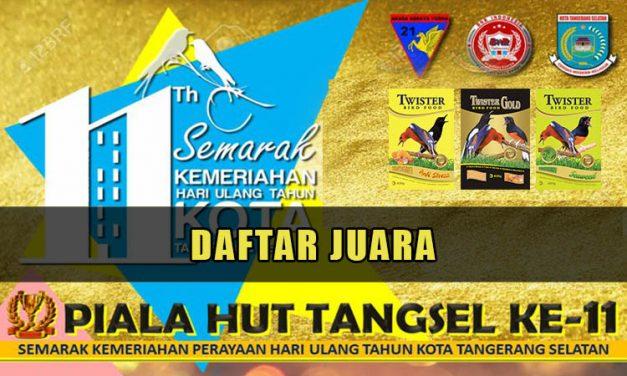 Daftar Juara Piala HUT Tangerang Selatan Ke-11