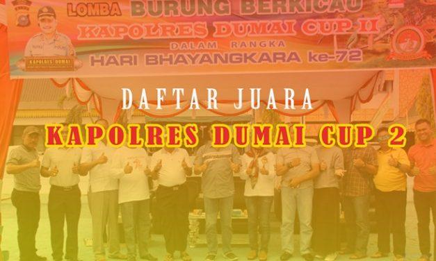 Daftar Juara Kapolres Dumai Cup 2 – Riau (8/7/2018)