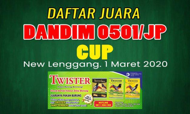 Daftar Juara Lomba DANDIM 0501/JP BS CUP 2 (1/3/2020)