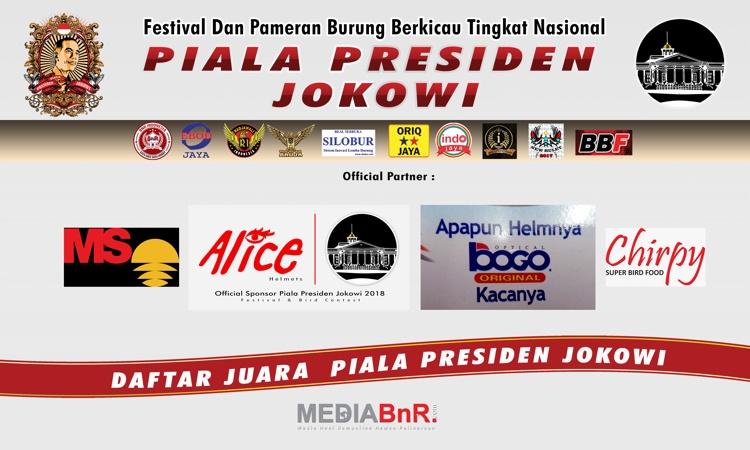 Daftar Juara Piala Presiden Jokowi 2018 – Lap. A dan B