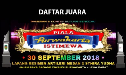 Daftar Juara Piala Purwakarta Istrimewa – 2018