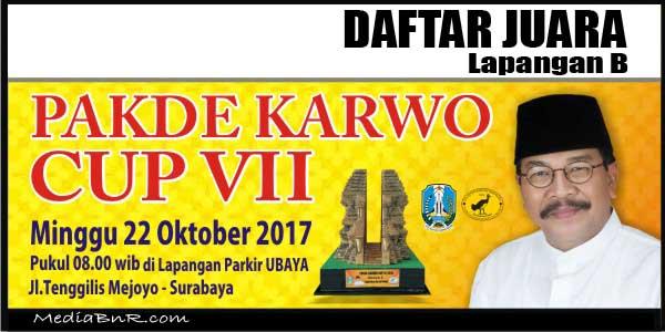 Daftar Juara Pakde Karwo Cup VII 2017 (Lap.B)