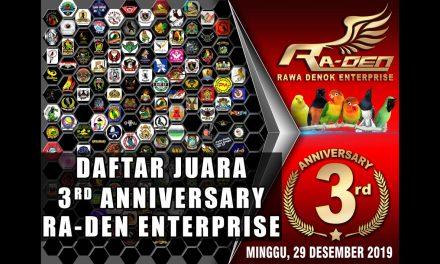 Daftar Juara 3RD Anniversary RA-DEN Enterprise – Minggu, 29 Desember 2019